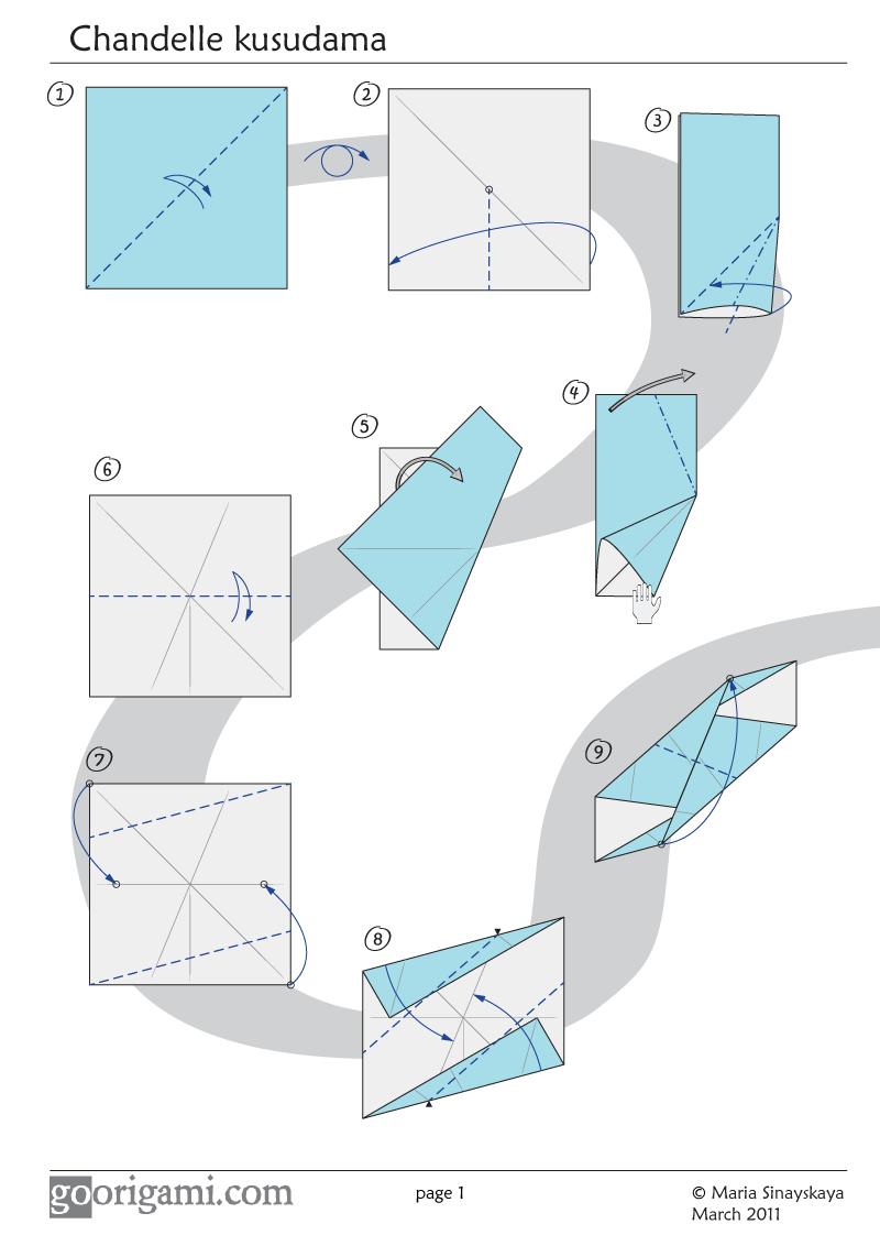 chandelle kusudama by maria sinayskaya � diagram go origami