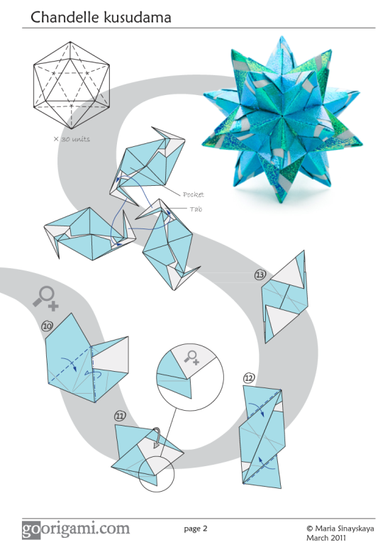 Chandelle Kusudama Diagram