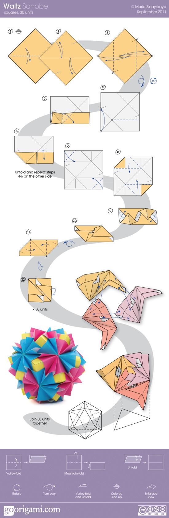 Waltz_Sonobe_diagram